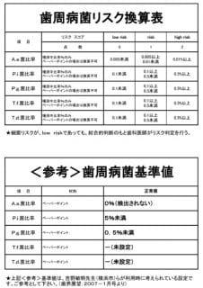 検査表03